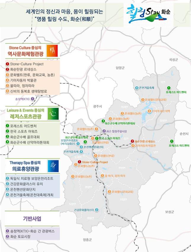 화순군 관광종합개발계획 수립, 2014년