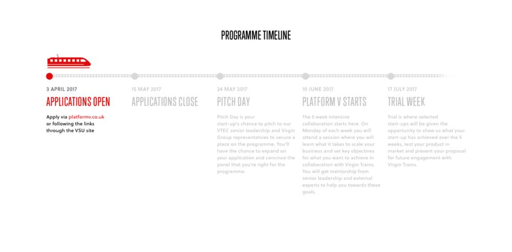 01 Website_Timeline_PlatformV_Stage1.png