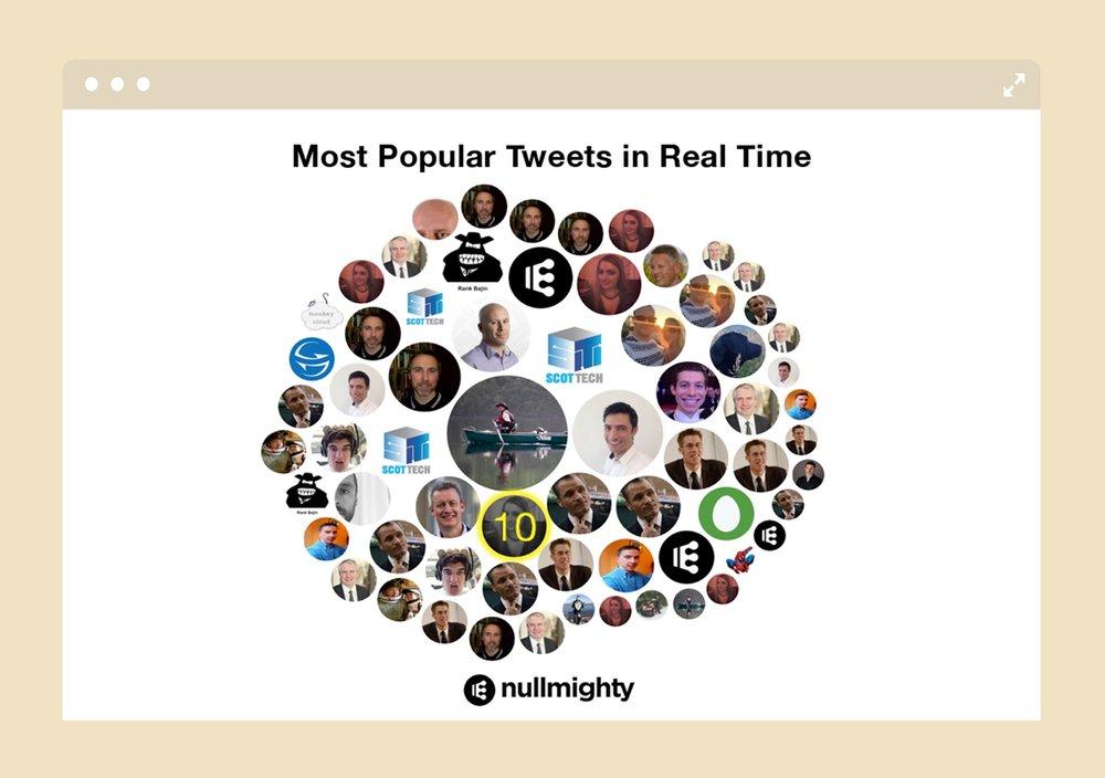 Tweets Bubble Visualisation -