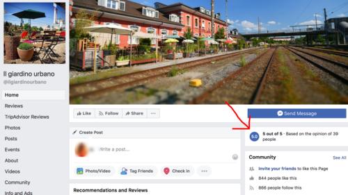 Facebook Bewertungen von  Pizzeria Il Giardino Urbano in Basel