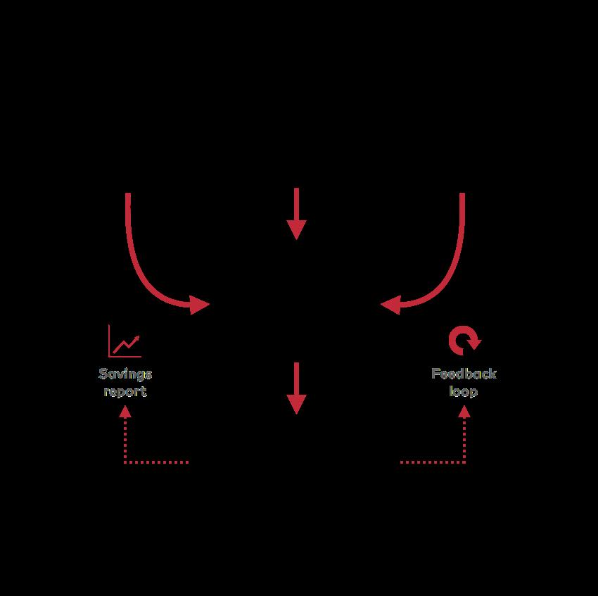 PFLO-diagram.png