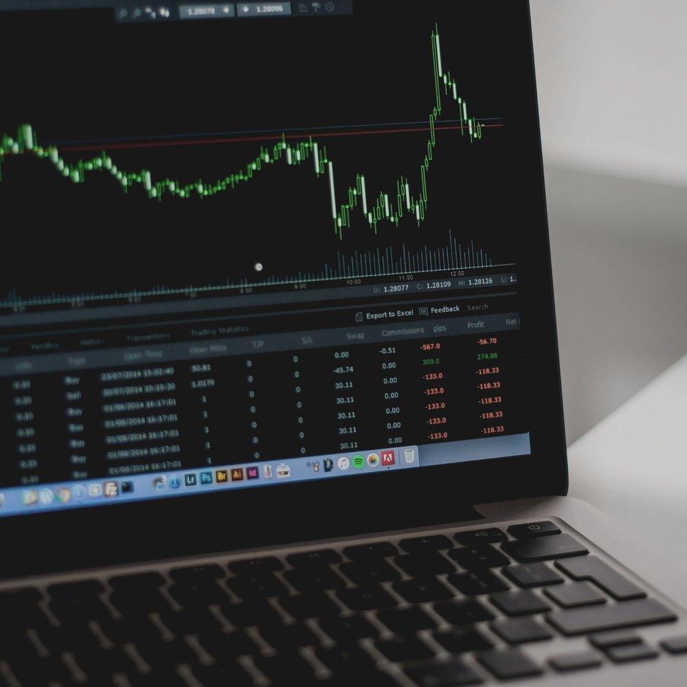 trading risk mitigation -