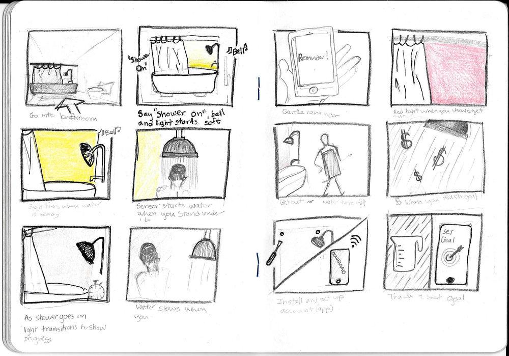 storyboarding_sketchs(1).jpg