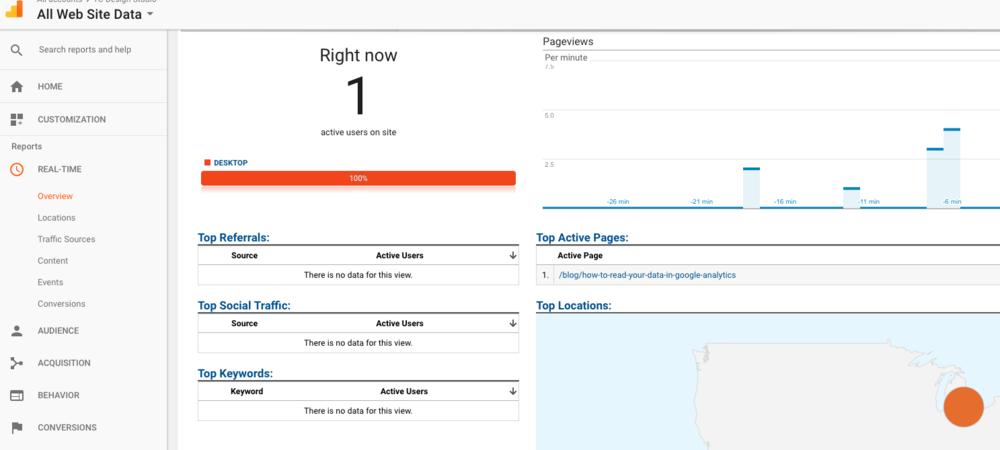Google Analytics - Real Time Report | TC Design Studio