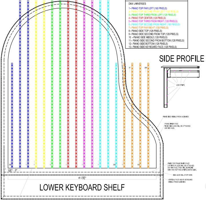 LED layout map