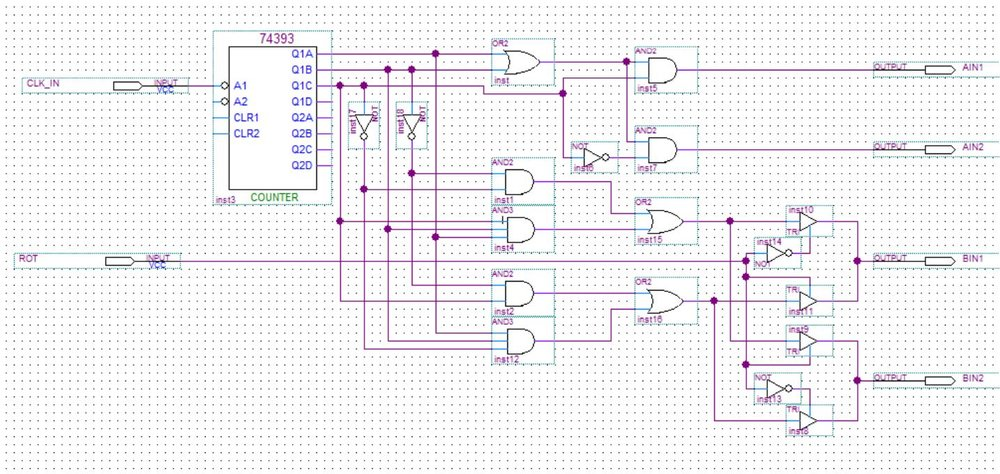 Motor driver sub module