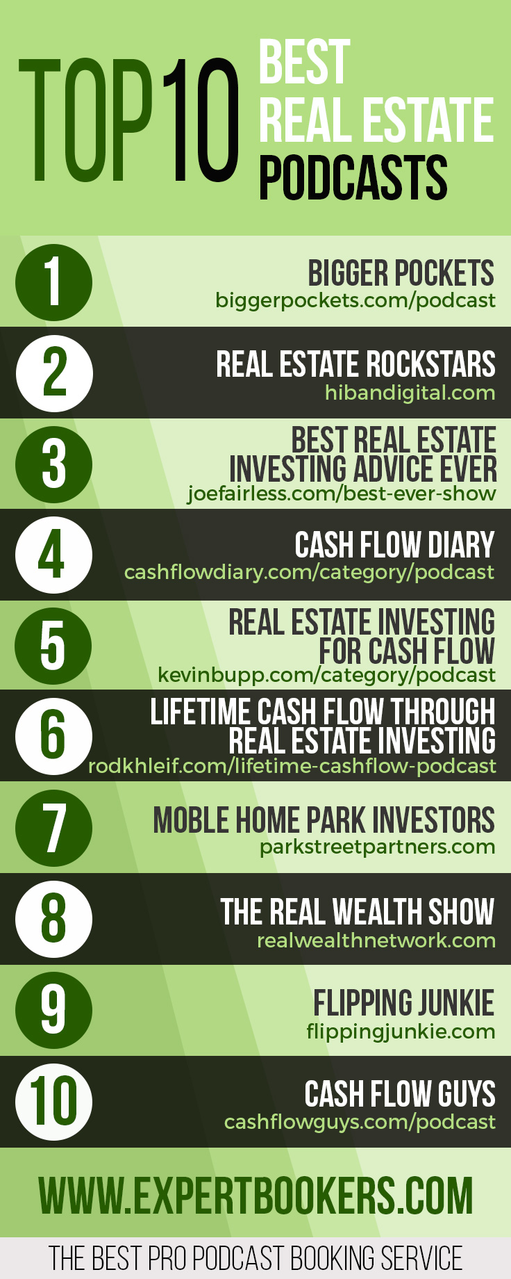 TopTEN-Real-Estate-Podcasts-pinterest-2017.jpg