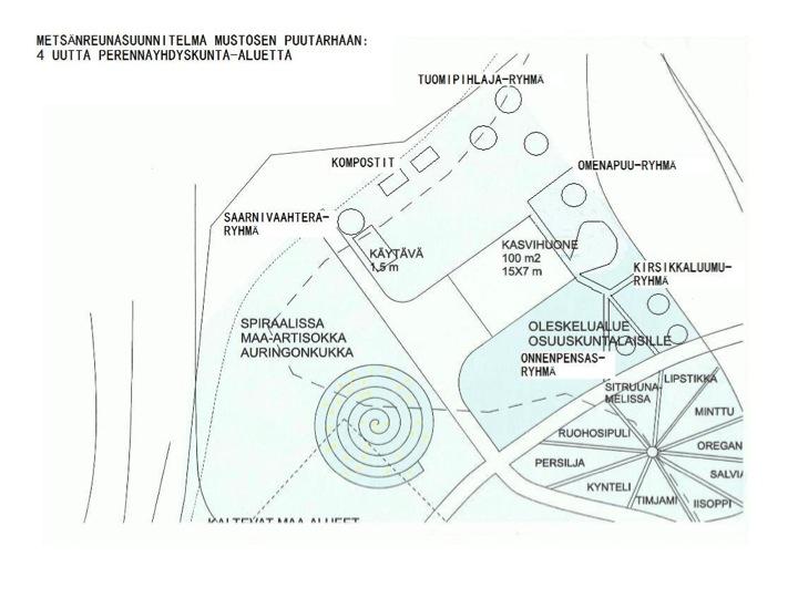 Neljä uutta istutusta kasvihuonelohkolle