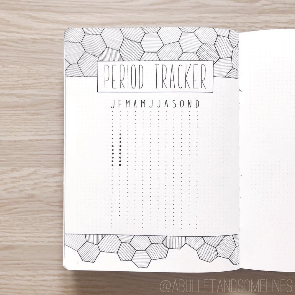 Yearly tracker: A period tracker by @abulletandsomelines