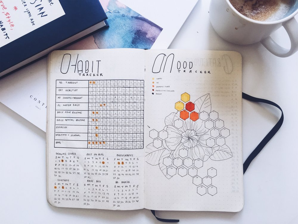 An example of a mood tracker I created this year.