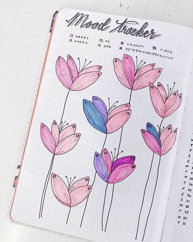January's mood tracker, completed. #bulletjournal #moodtracker