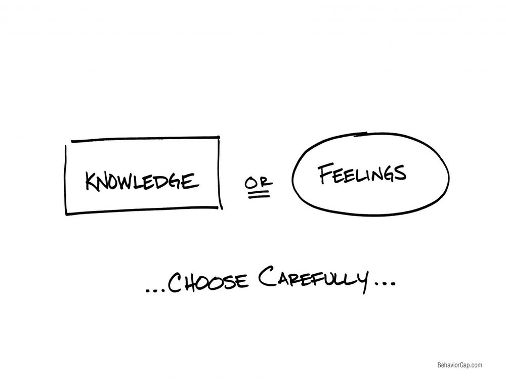 KnowledgeFeelings