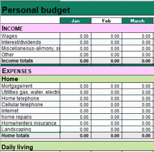 Your Budgeting Worksheet — Savvy Ladies