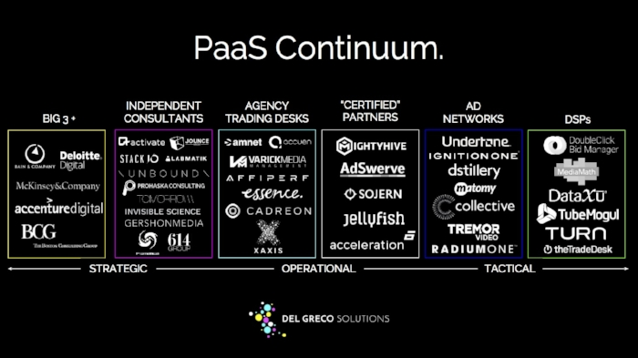 paas continuum.jpg