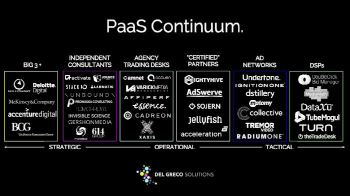paas+continuum.jpg