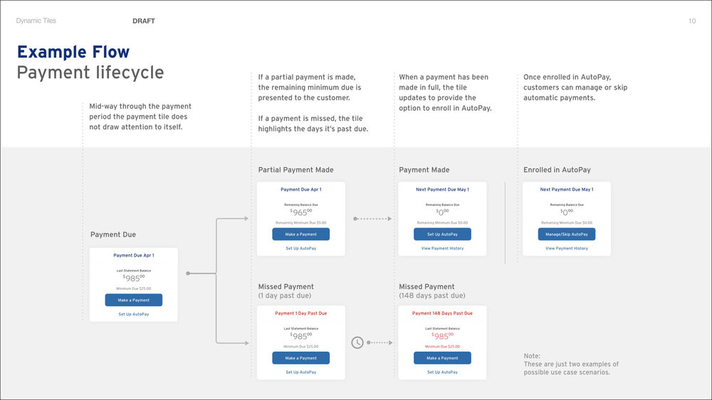 CitiMobile_DesignPlaybook_20181130.010.jpeg