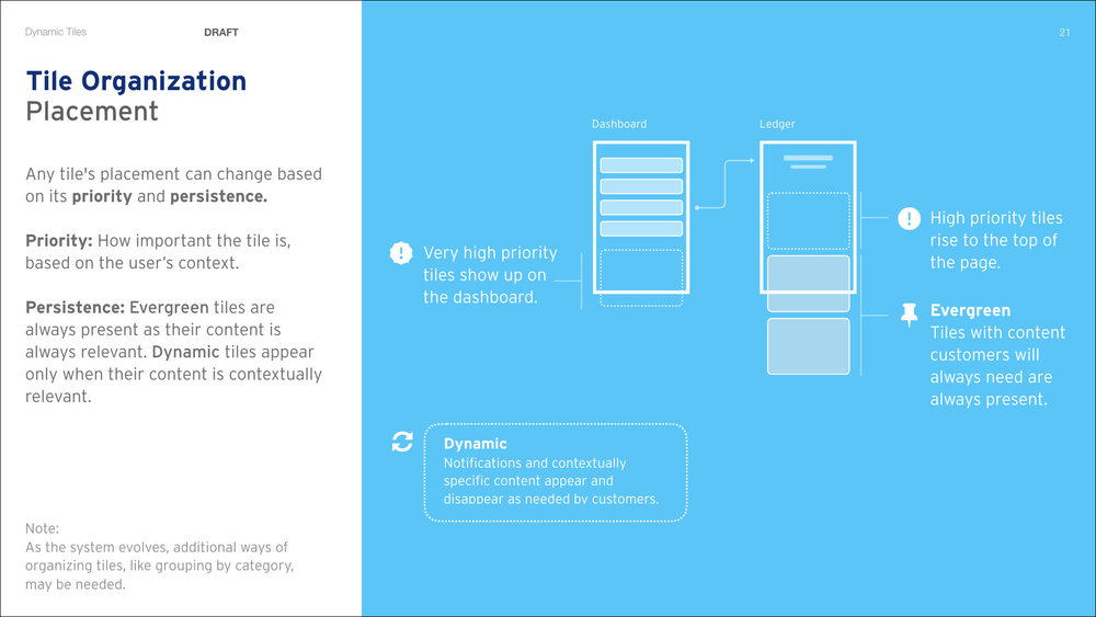 CitiMobile_DesignPlaybook_20181130.021.jpeg