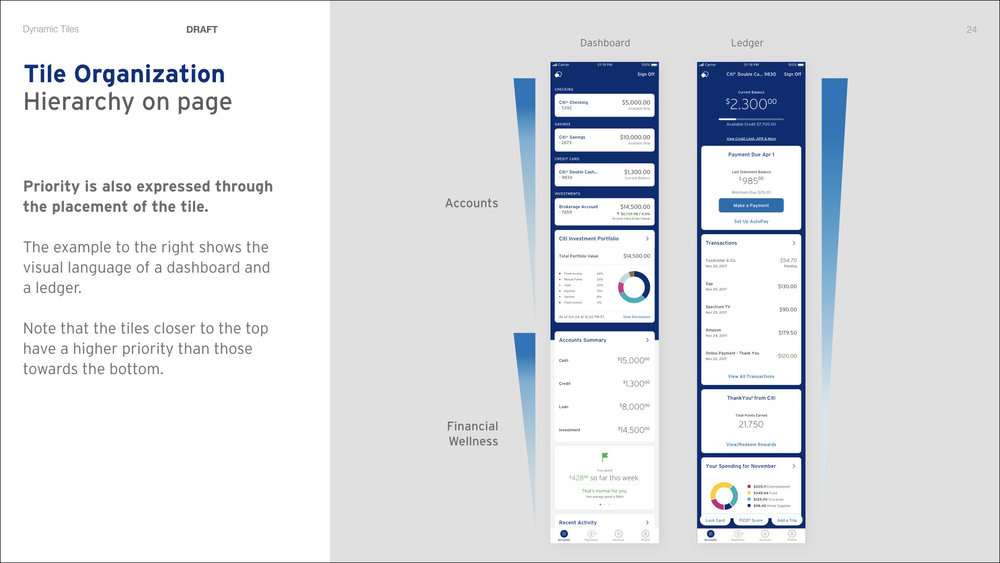 CitiMobile_DesignPlaybook_20181130.024.jpeg