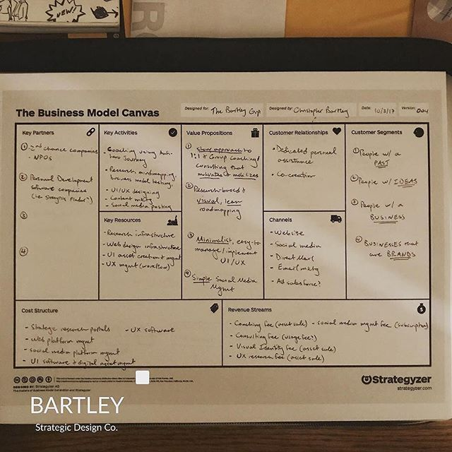 #InTheStudio #watchoutwednesday Business Spotlight @thebartleygroup . Revamped business model based on revised mission. Check it out the personal mapping journey at @bxrtley. I guess this is what we call a Re:Vision @pierrequinn