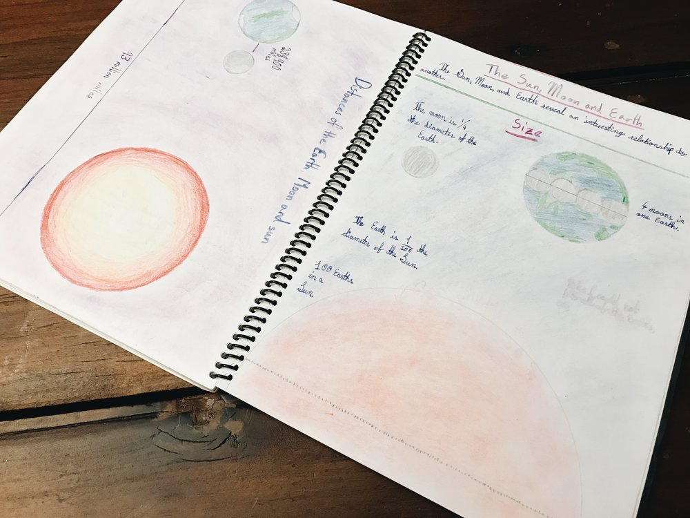 6th graders study Astronomy and this sample of a students main lesson book is exploring the relationship between the sun, moon, and Earth.   6th Grade