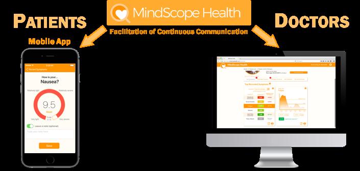 MindScope Infographics.png