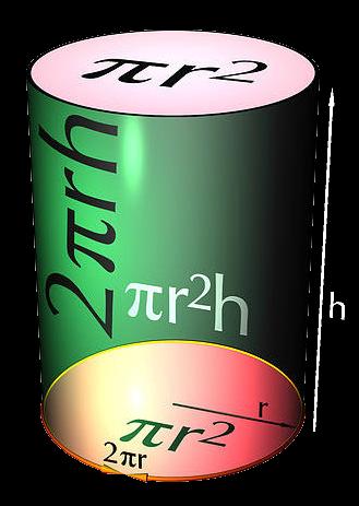 Cylinder Equations