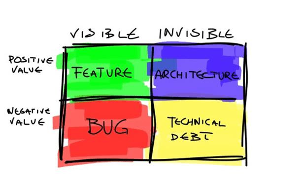 technicaldebt.png