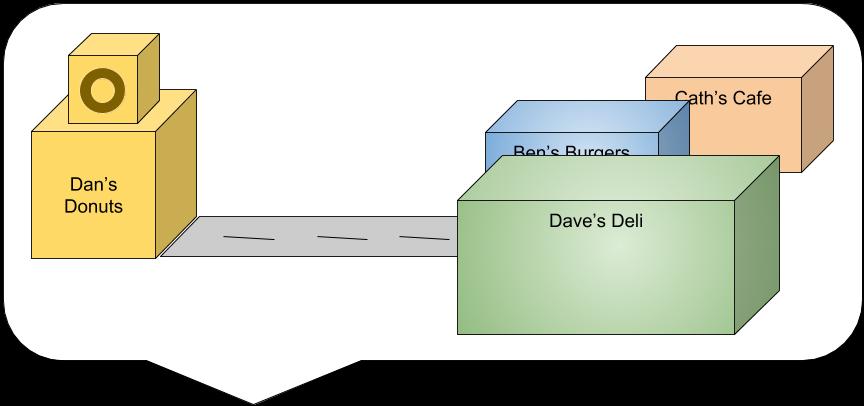 API sausage factory example (3).png