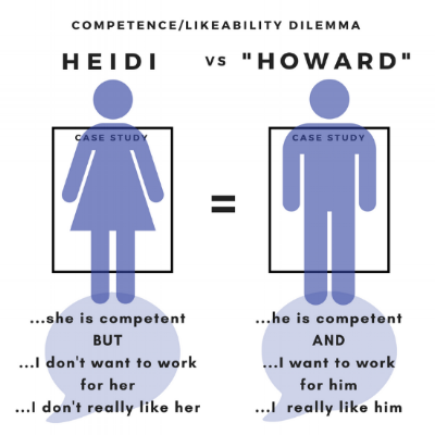 competence_likeability dilemma.png