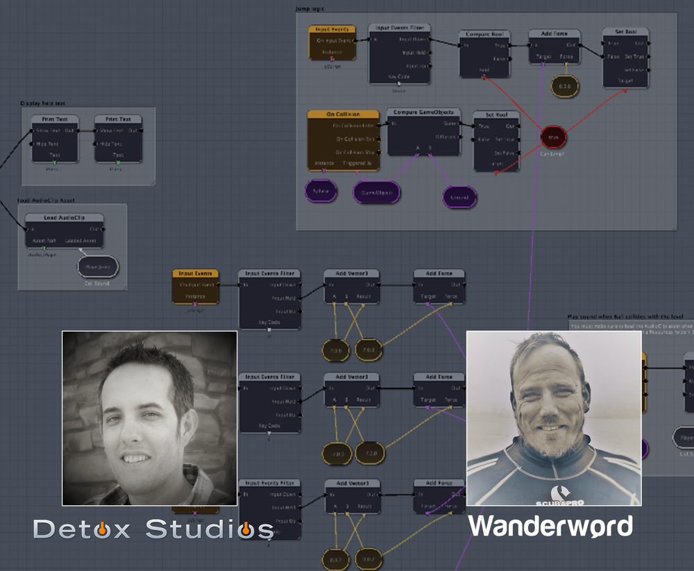 Uscript & Wanderword - October 5th, 2017.We are proud to partner with Detox Studios, a company specializing in editors and tools for software development. Together and in close collaboration with our licensed storytellers we will tailor a version of Detox Studios' visual scripting tool Uscript, with a focus on further empowering creative writing for Wanderword. Blog post HERE