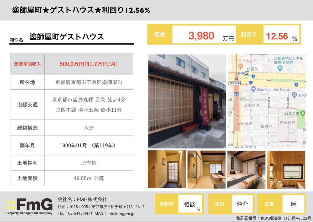 塗師屋町ゲストハウス   3980万円