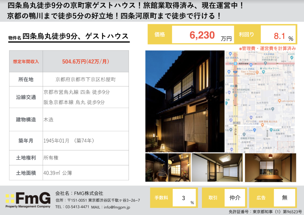 四条烏丸ゲストハウス 6230円