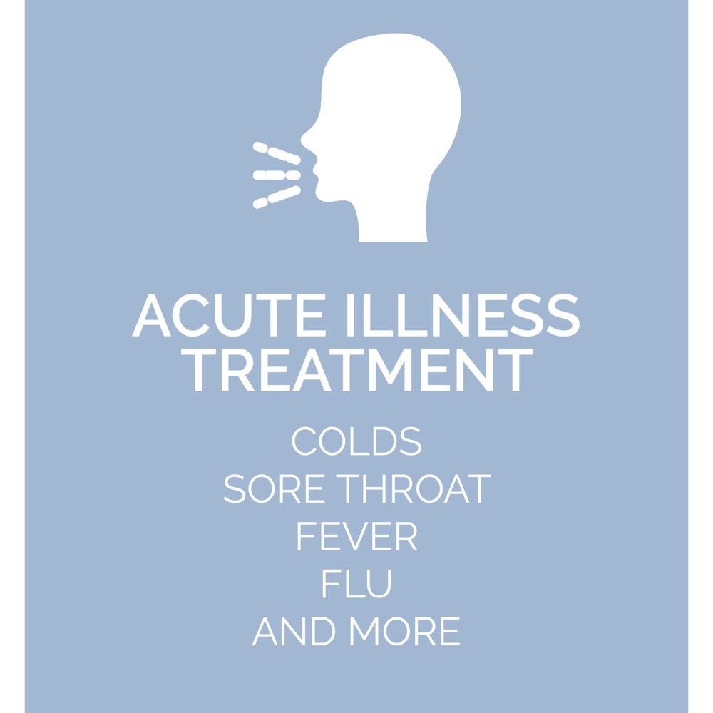 acute.png