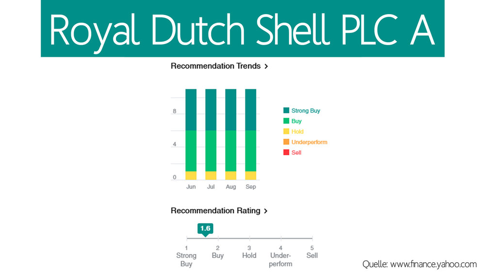 analysten-shell.jpg