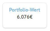 portfoliowert-bondora.JPG