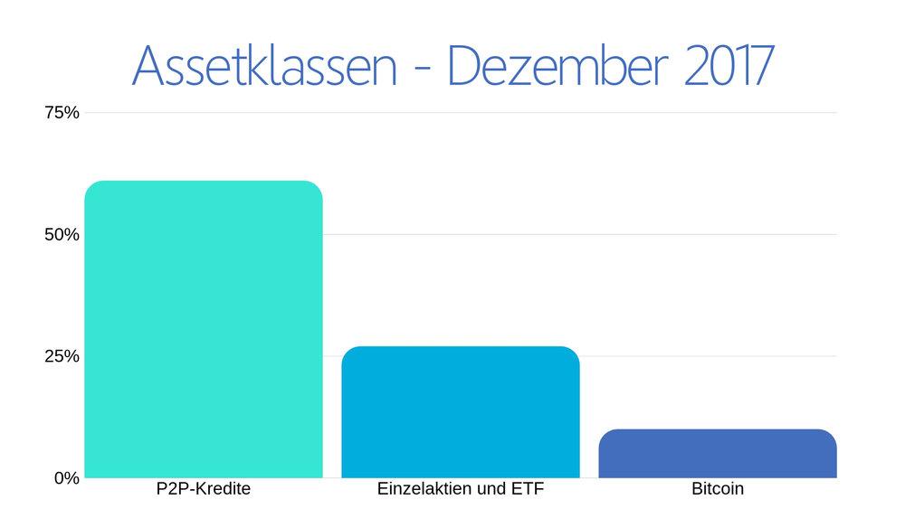 Assetklassen-Grafik-Dez-2017.jpg