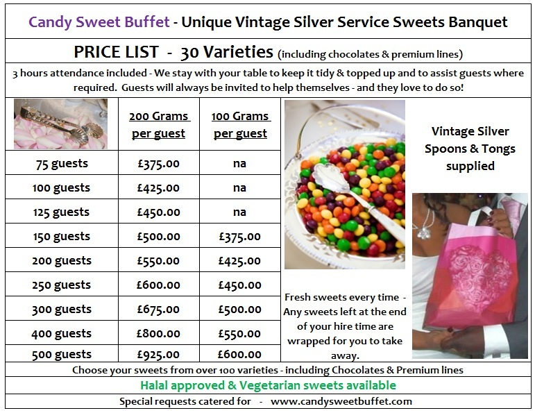 Candy Sweet Buffet hire - prices