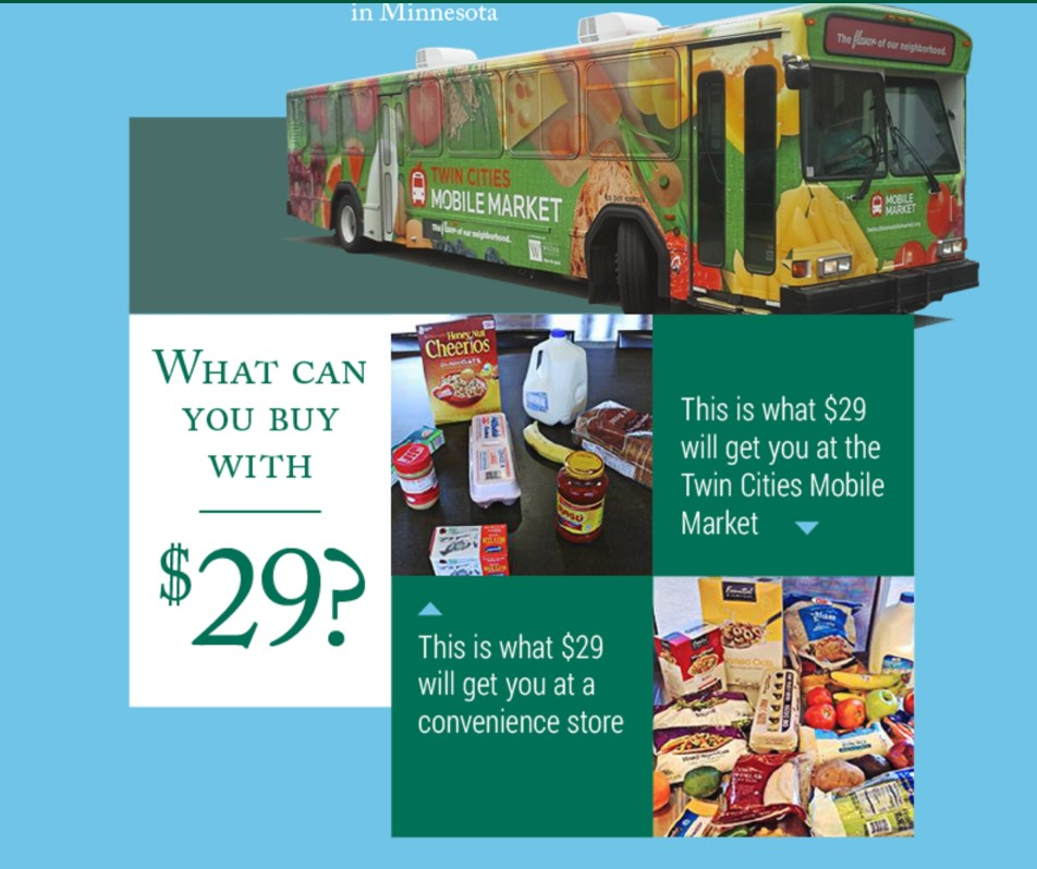 Twin Cities Mobile Market - Grocery store on wheels that serves under-resourced neighborhoods in Minnesota.