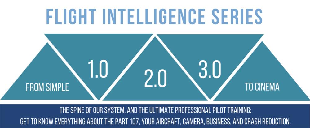 FlightIntelligence_PilotEQ_Flight_UAS_Drone_Training