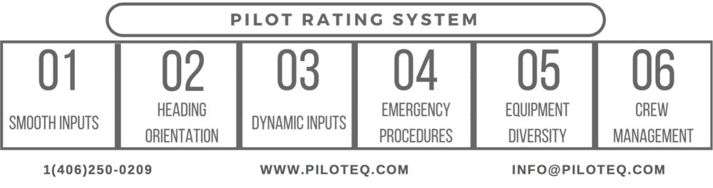 PilotRatingSystem_PilotEQ_Drones_Dronetraining_UAS