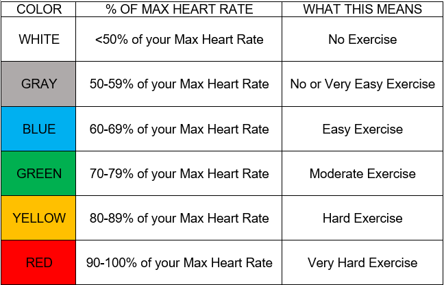 MyZone Chart.png
