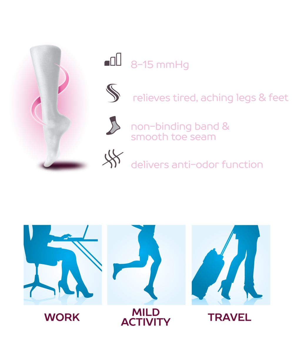 Dr Motion_Compression Socks_Attributes