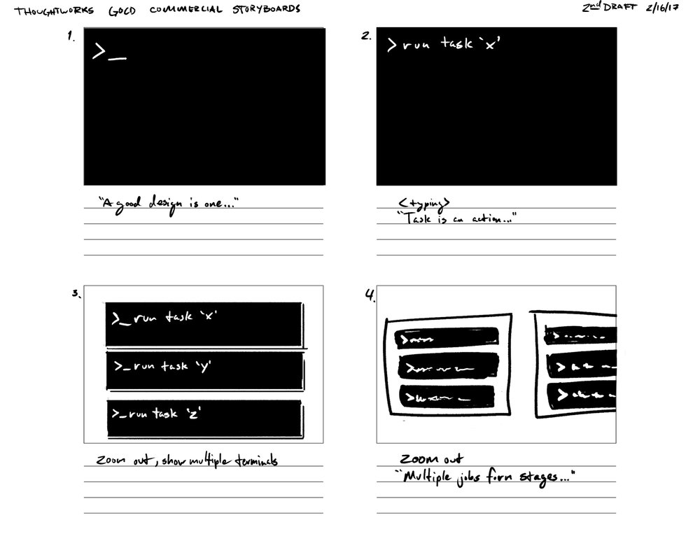 gocd_commercial_storyboard_draft2_1of4.jpg