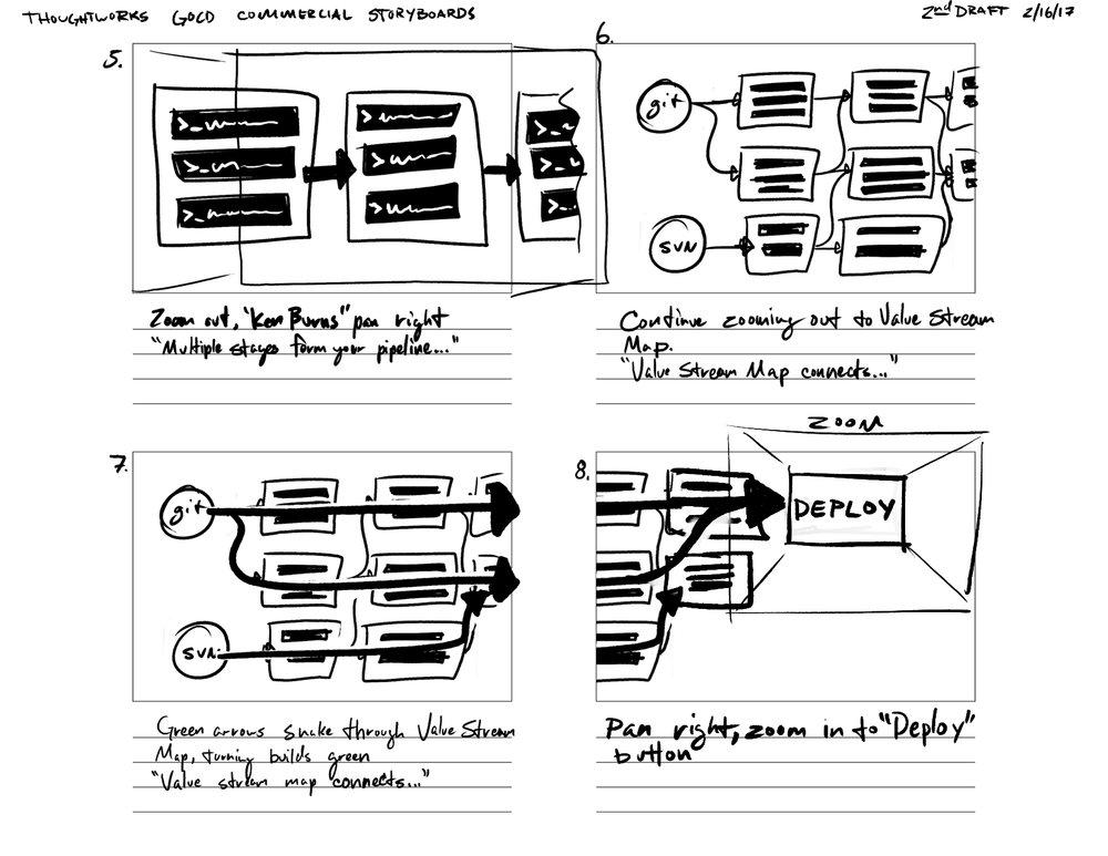 gocd_commercial_storyboard_draft2_2of4.jpg