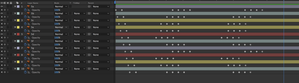 Keyframes of the Composition for 5. These are all on the opacity attribute, and I added a 0% opacity keyframe, and then a 100% opacity keyframe for each line based on its proximity. I then did a series of 100 0 0 100% opacity keyframes for each, based on their color. and repeated.