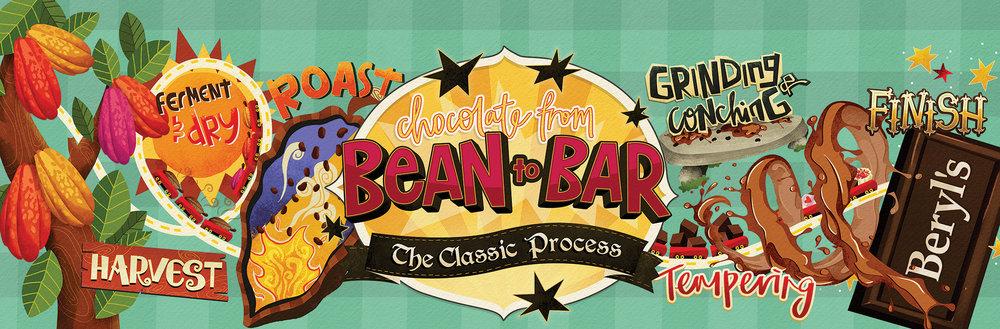 Beryl's_Lvl1_BeanToBar_Sticker_FA.jpg
