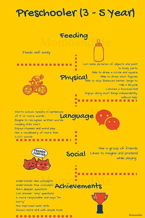 Child-Development-Stages-Infographic-Preschooler.jpg