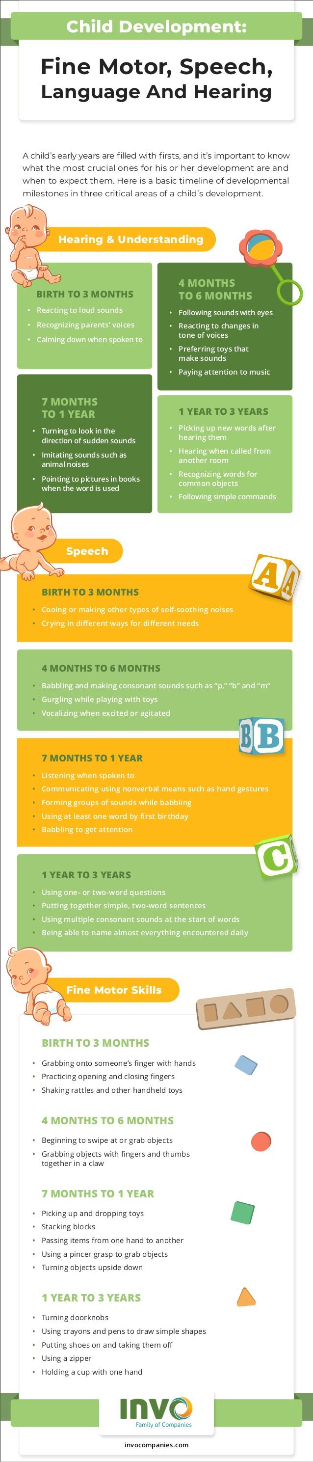 child-development-fine-motor-speech-language-and-hearing-1-638.jpg