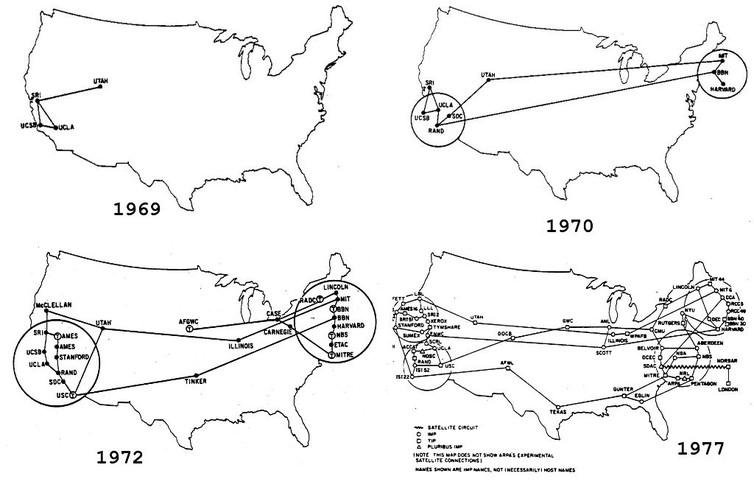 Arpanet dal 1969 al 1977 - wikipedia