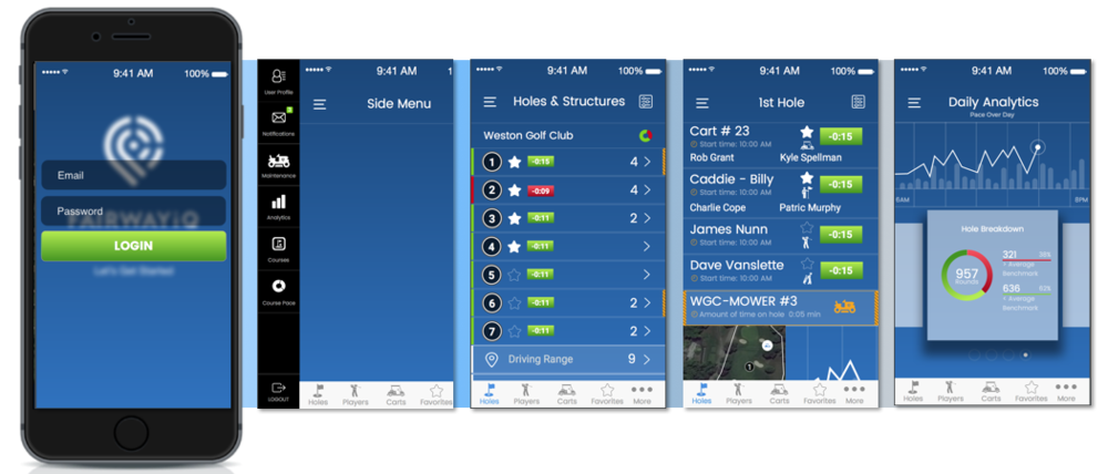 Example: iPhone mobile application screens